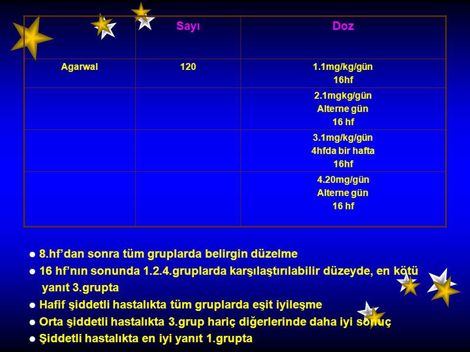 SayıDoz Agarwal1201.1mg/kg/gün 16hf 2.1mgkg/gün Alterne gün 16 hf 3.1mg/kg/gün 4hfda bir hafta 16hf 4.20mg/gün Alterne gün 16 hf 8.hf'dan sonra tüm gr