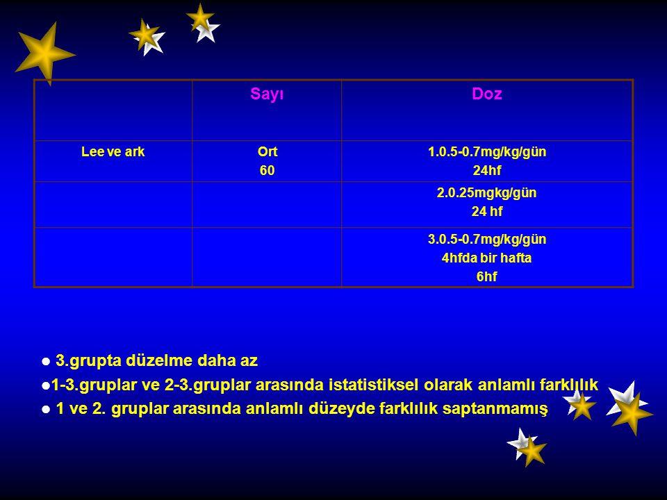 SayıDoz Lee ve arkOrt 60 1.0.5-0.7mg/kg/gün 24hf 2.0.25mgkg/gün 24 hf 3.0.5-0.7mg/kg/gün 4hfda bir hafta 6hf 3.grupta düzelme daha az 1-3.gruplar ve 2