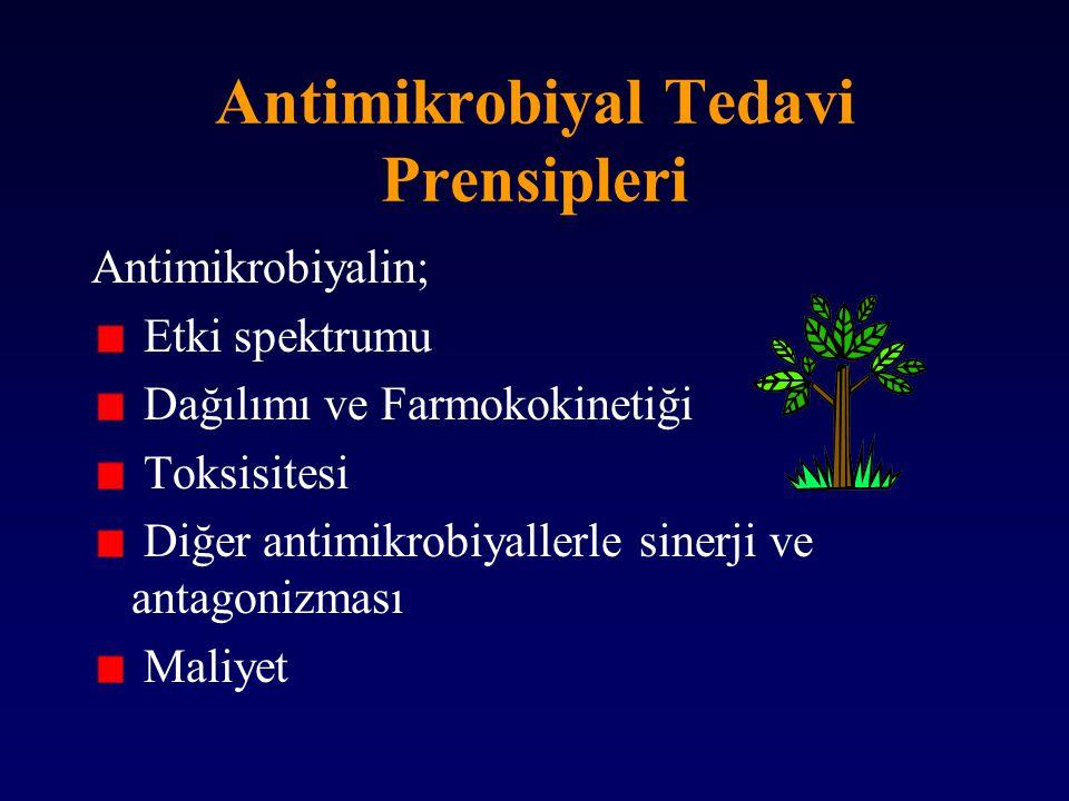 Antimikrobiyal Tedavi Prensipleri Antimikrobiyalin; Etki spektrumu Dağılımı ve Farmokokinetiği Toksisitesi Diğer antimikrobiyallerle sinerji ve antago