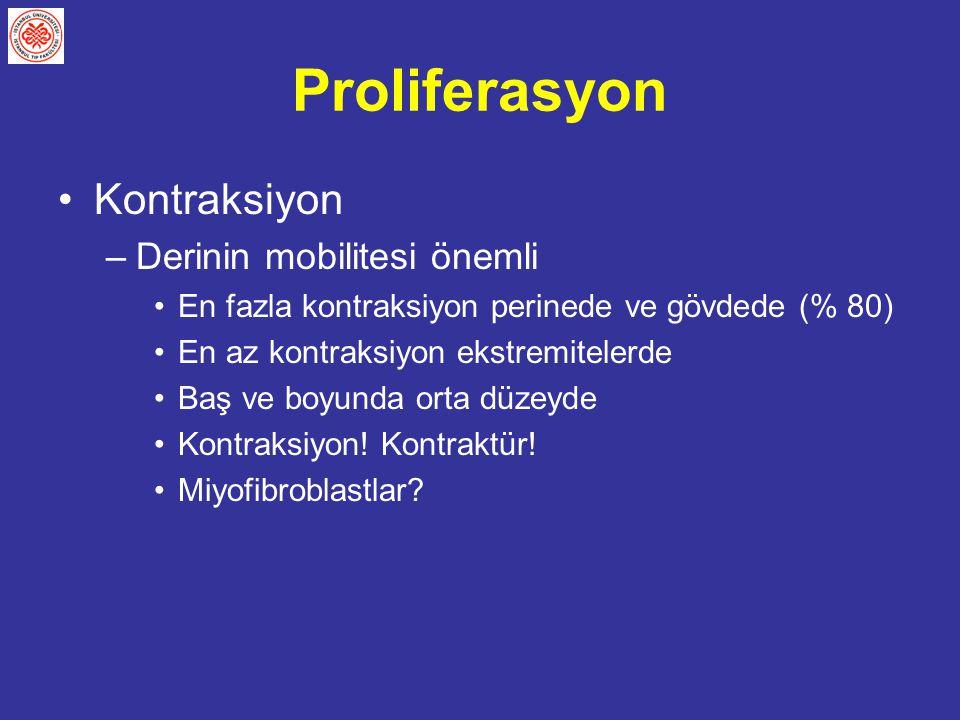 Proliferasyon Kontraksiyon –Derinin mobilitesi önemli En fazla kontraksiyon perinede ve gövdede (% 80) En az kontraksiyon ekstremitelerde Baş ve boyun