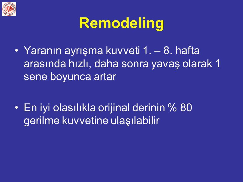 Remodeling Yaranın ayrışma kuvveti 1. – 8. hafta arasında hızlı, daha sonra yavaş olarak 1 sene boyunca artar En iyi olasılıkla orijinal derinin % 80