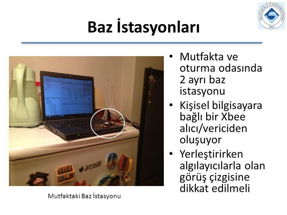 Baz İstasyonları Mutfakta ve oturma odasında 2 ayrı baz istasyonu Kişisel bilgisayara bağlı bir Xbee alıcı/vericiden oluşuyor Yerleştirirken algılayıcılarla olan görüş çizgisine dikkat edilmeli Mutfaktaki Baz İstasyonu