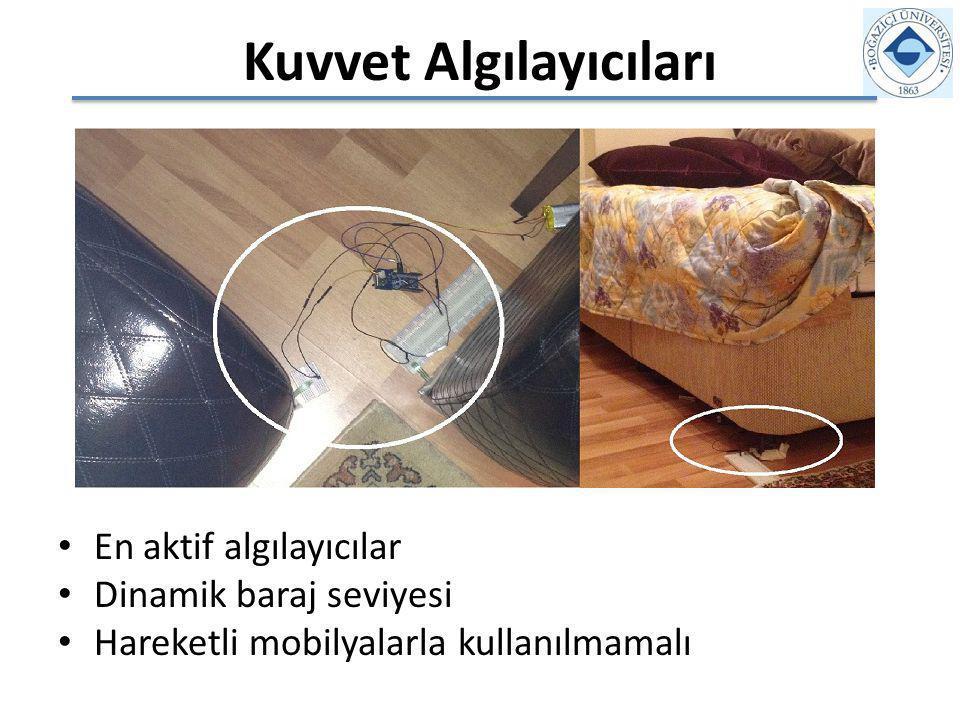 Kuvvet Algılayıcıları En aktif algılayıcılar Dinamik baraj seviyesi Hareketli mobilyalarla kullanılmamalı
