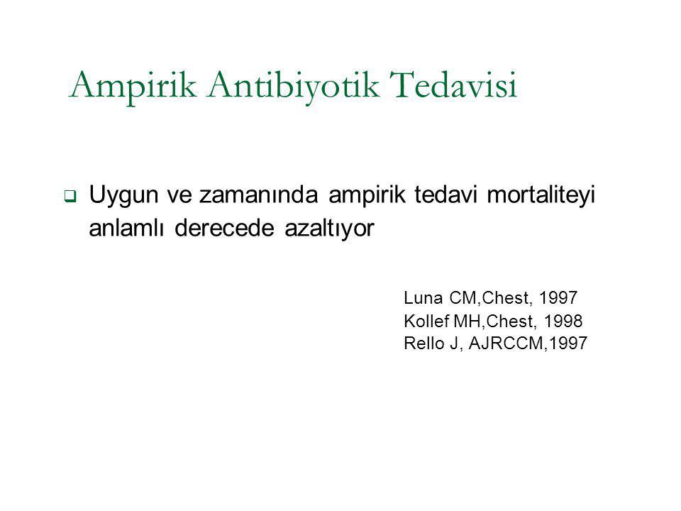 Ampirik Antibiyotik Tedavisi  Uygun ve zamanında ampirik tedavi mortaliteyi anlamlı derecede azaltıyor Luna CM,Chest, 1997 Kollef MH,Chest, 1998 Rell