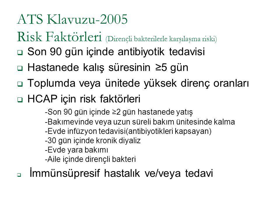 ATS Klavuzu-2005 Risk Faktörleri (Dirençli bakterilerle karşılaşma riski)  Son 90 gün içinde antibiyotik tedavisi  Hastanede kalış süresinin ≥5 gün