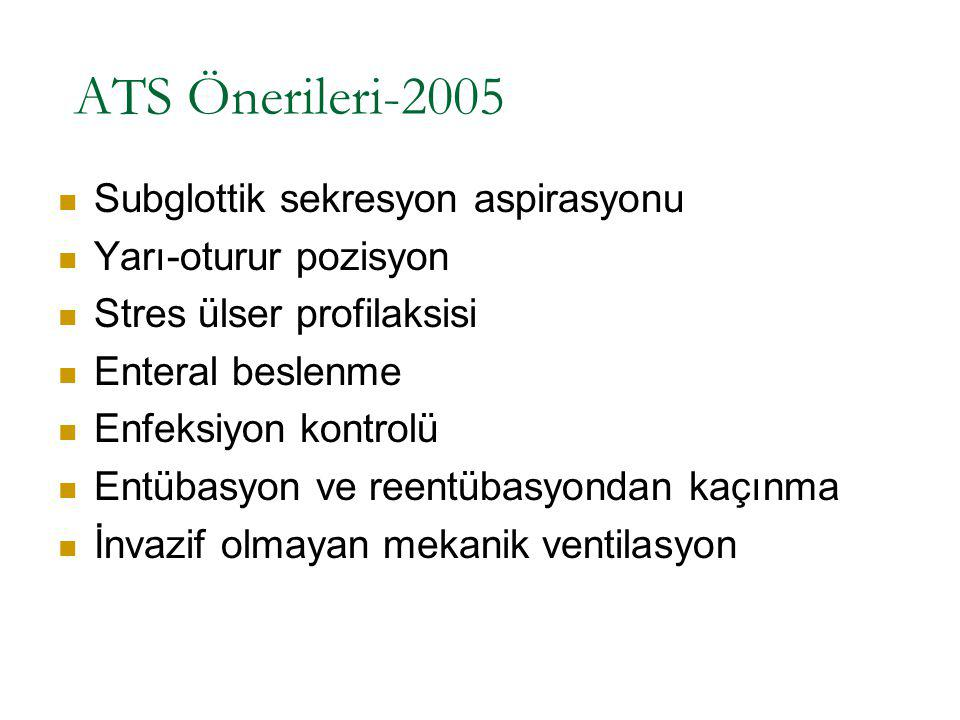 ATS Önerileri-2005 Subglottik sekresyon aspirasyonu Yarı-oturur pozisyon Stres ülser profilaksisi Enteral beslenme Enfeksiyon kontrolü Entübasyon ve r