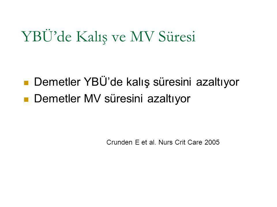YBÜ'de Kalış ve MV Süresi Demetler YBÜ'de kalış süresini azaltıyor Demetler MV süresini azaltıyor Crunden E et al. Nurs Crit Care 2005