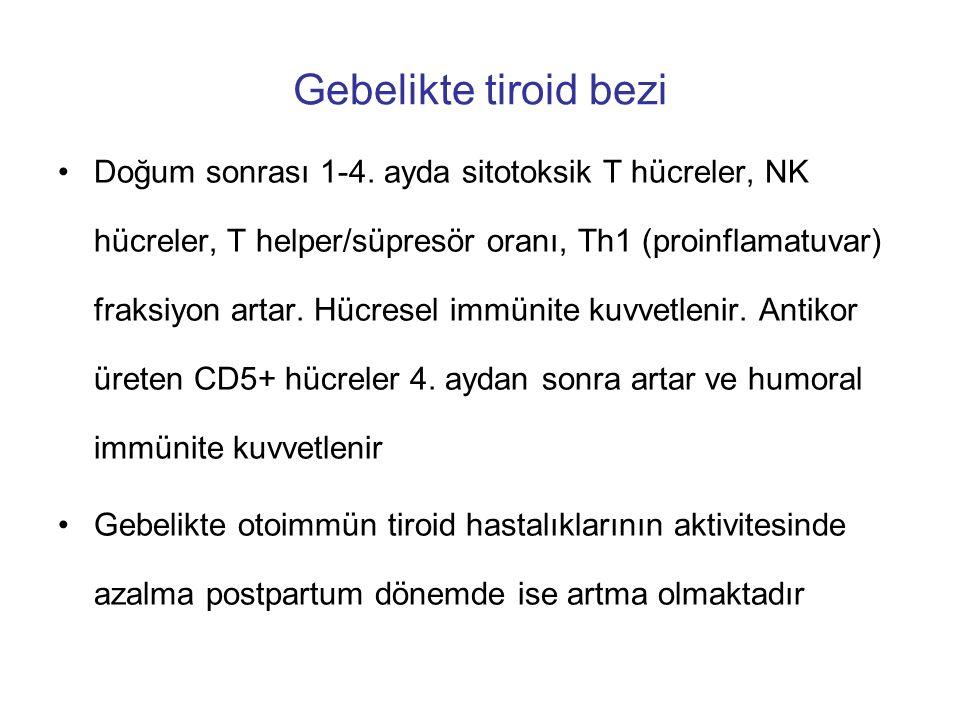 Gebelikte tiroid bezi Doğum sonrası 1-4. ayda sitotoksik T hücreler, NK hücreler, T helper/süpresör oranı, Th1 (proinflamatuvar) fraksiyon artar. Hücr