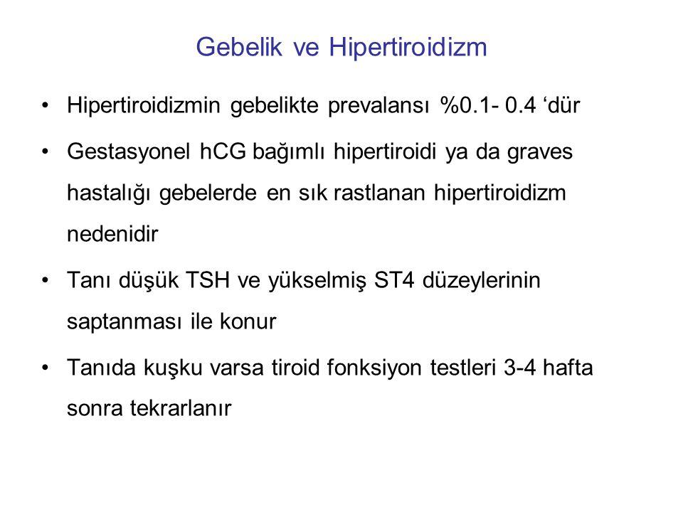 Gebelik ve Hipertiroidizm Hipertiroidizmin gebelikte prevalansı %0.1- 0.4 'dür Gestasyonel hCG bağımlı hipertiroidi ya da graves hastalığı gebelerde e