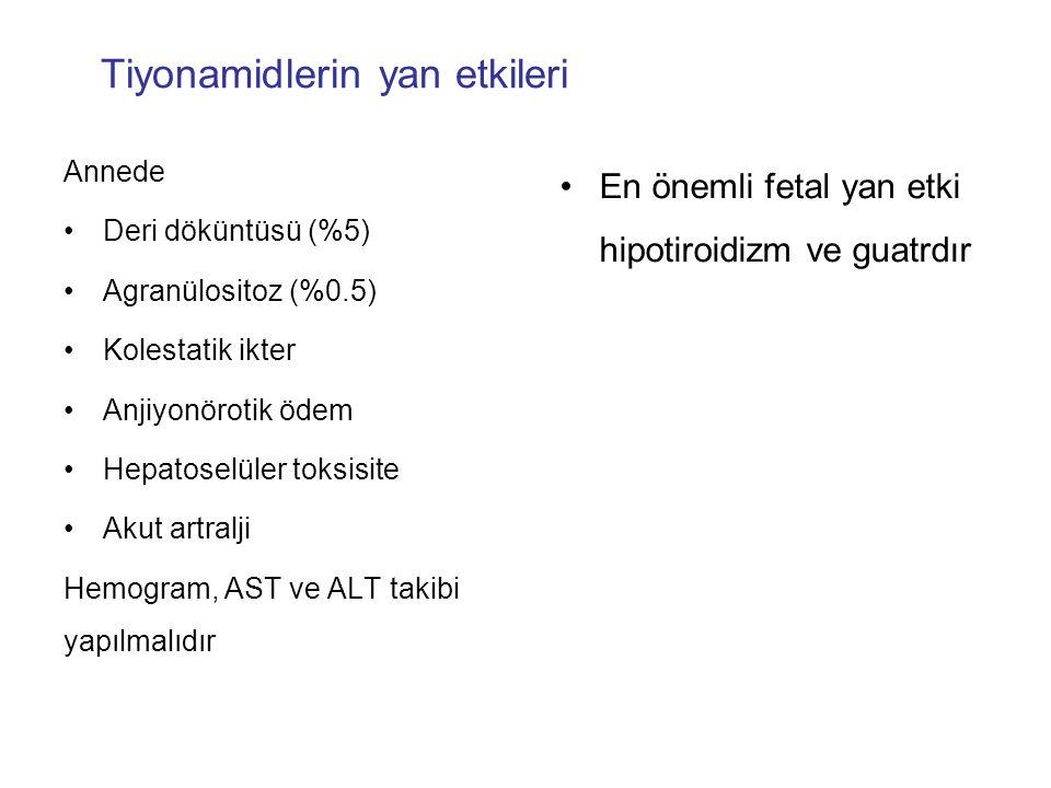 Tiyonamidlerin yan etkileri Annede Deri döküntüsü (%5) Agranülositoz (%0.5) Kolestatik ikter Anjiyonörotik ödem Hepatoselüler toksisite Akut artralji