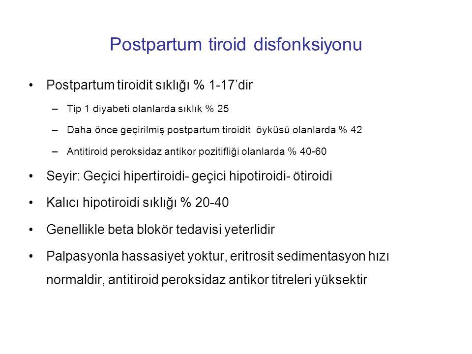 Postpartum tiroid disfonksiyonu Postpartum tiroidit sıklığı % 1-17'dir –Tip 1 diyabeti olanlarda sıklık % 25 –Daha önce geçirilmiş postpartum tiroidit