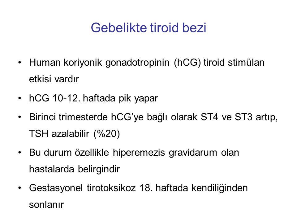 Gebelikte tiroid bezi Human koriyonik gonadotropinin (hCG) tiroid stimülan etkisi vardır hCG 10-12. haftada pik yapar Birinci trimesterde hCG'ye bağlı