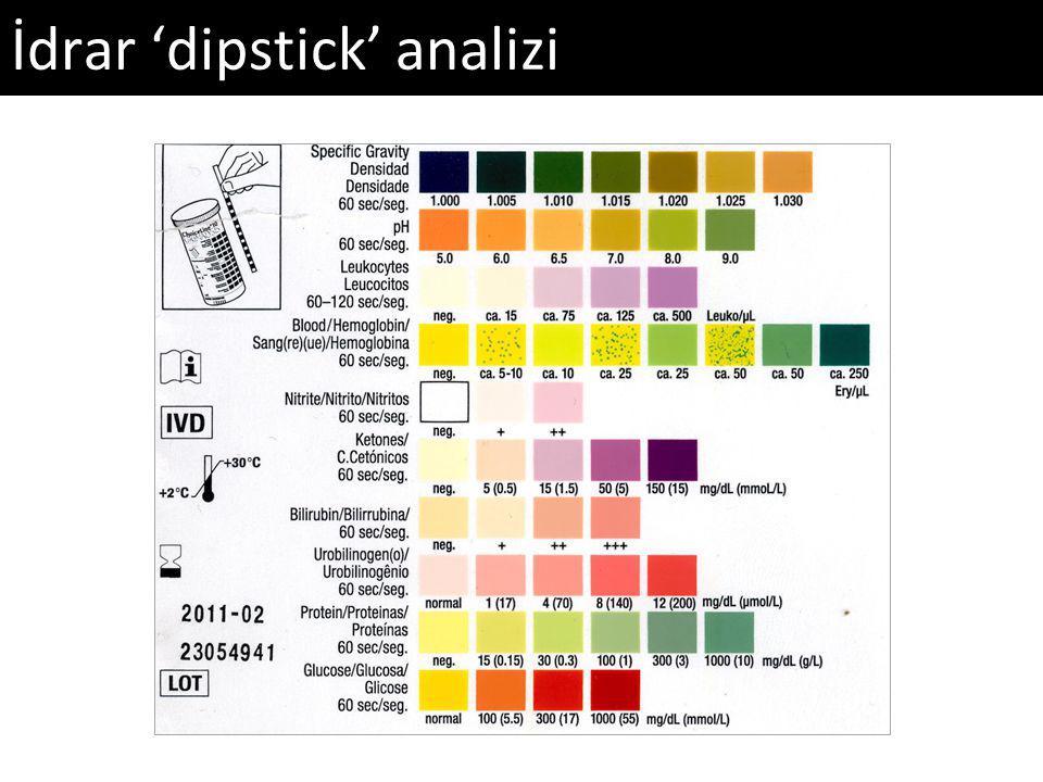 'dipstick' proteinüri + Tahmini proteinüri miktarı Eser ('Trace')10 mg/dL +30 mg/dL ++100 mg/dL +++300 mg/dL ++++> 1 g/dL