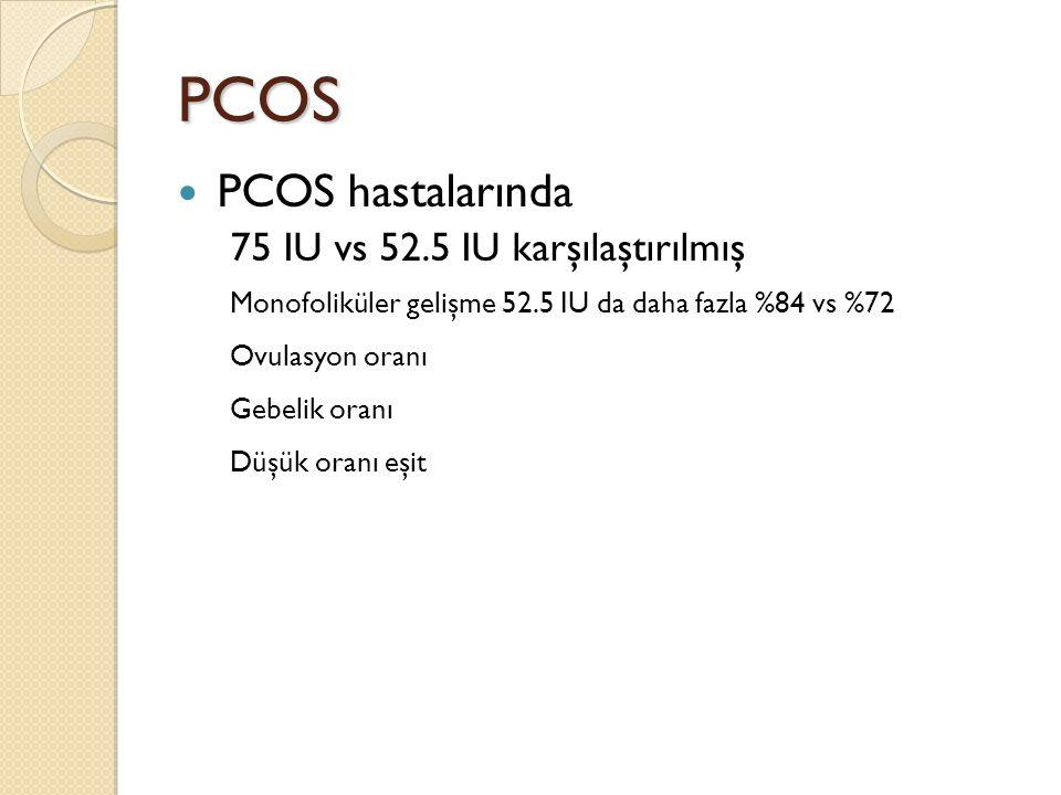 PCOS PCOS hastalarında 75 IU vs 52.5 IU karşılaştırılmış Monofoliküler gelişme 52.5 IU da daha fazla %84 vs %72 Ovulasyon oranı Gebelik oranı Düşük or