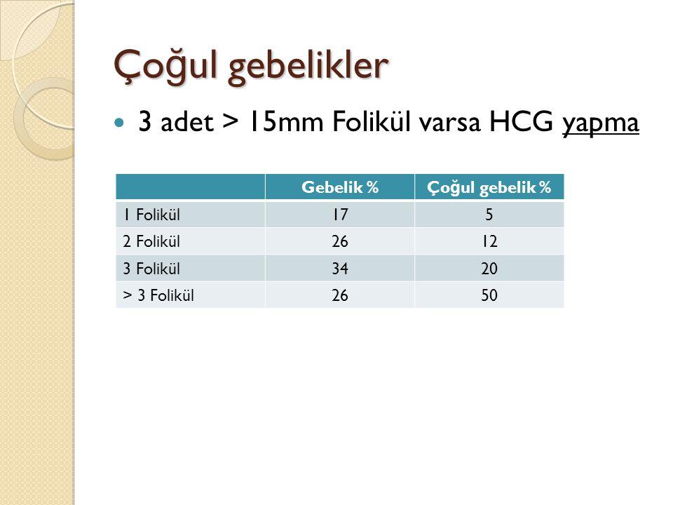 Ço ğ ul gebelikler 3 adet > 15mm Folikül varsa HCG yapma Gebelik %Ço ğ ul gebelik % 1 Folikül175 2 Folikül2612 3 Folikül3420 > 3 Folikül2650