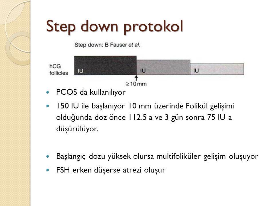 Step down protokol PCOS da kullanılıyor 150 IU ile başlanıyor 10 mm üzerinde Folikül gelişimi oldu ğ unda doz önce 112.5 a ve 3 gün sonra 75 IU a düşürülüyor.