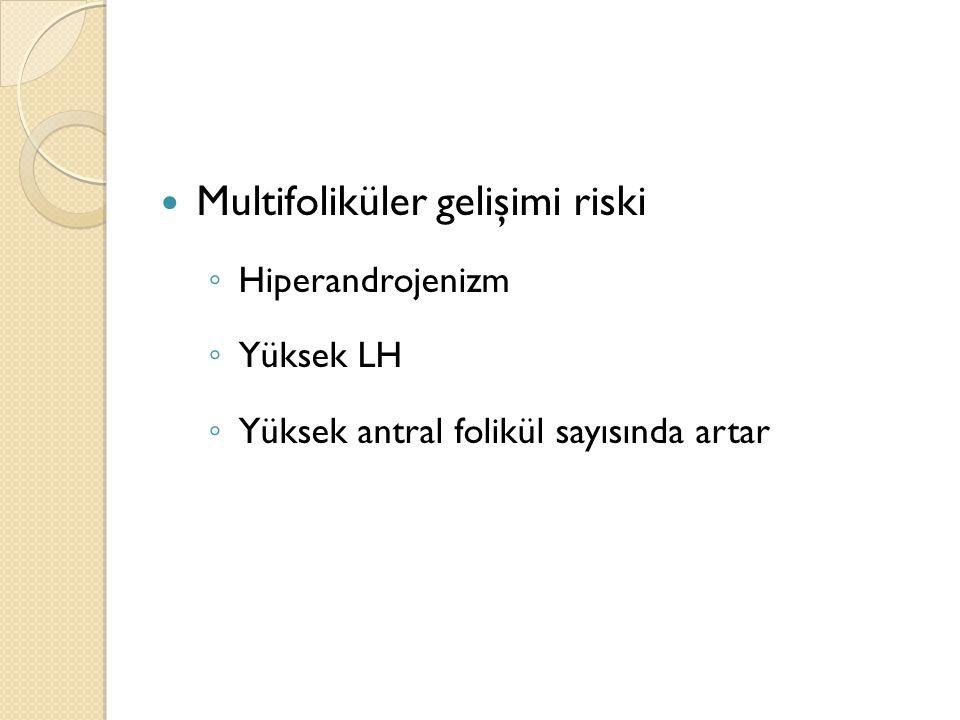 Multifoliküler gelişimi riski ◦ Hiperandrojenizm ◦ Yüksek LH ◦ Yüksek antral folikül sayısında artar