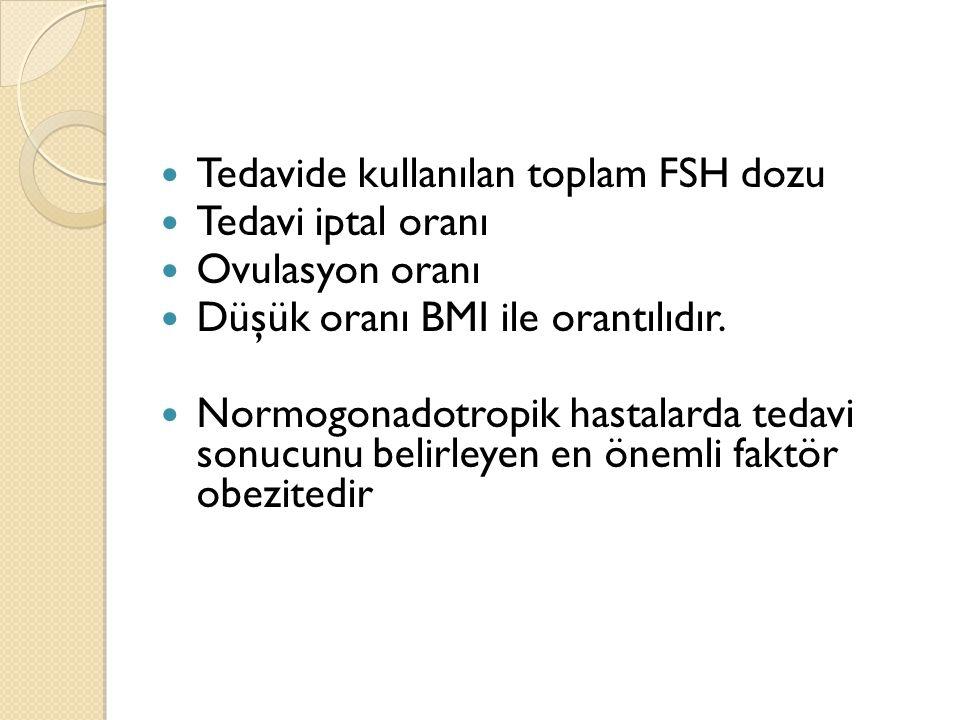 Tedavide kullanılan toplam FSH dozu Tedavi iptal oranı Ovulasyon oranı Düşük oranı BMI ile orantılıdır. Normogonadotropik hastalarda tedavi sonucunu b