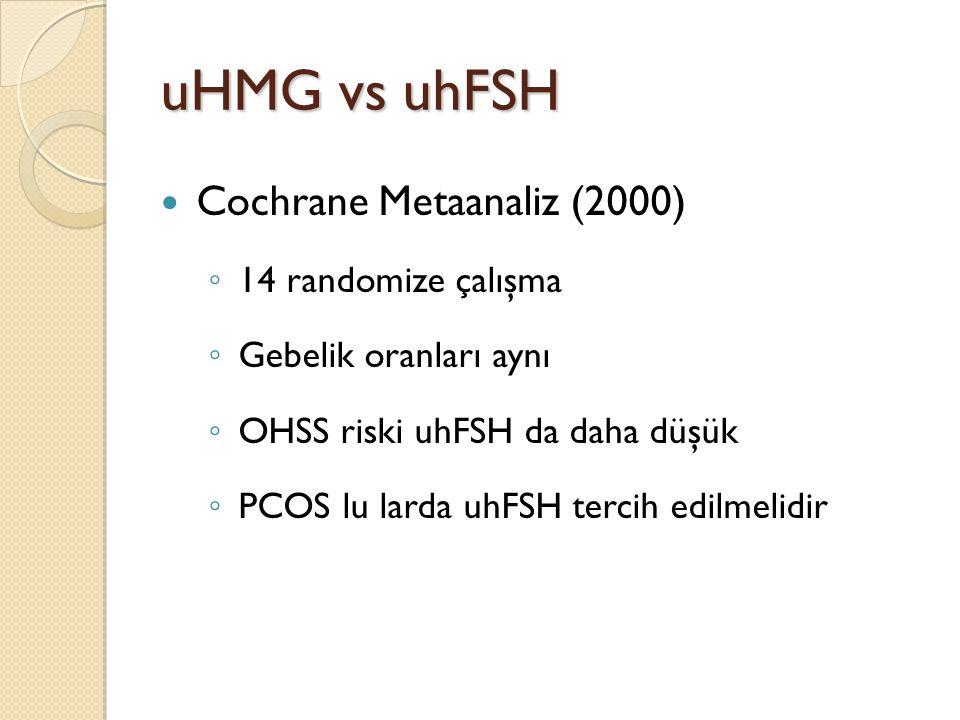uHMG vs uhFSH Cochrane Metaanaliz (2000) ◦ 14 randomize çalışma ◦ Gebelik oranları aynı ◦ OHSS riski uhFSH da daha düşük ◦ PCOS lu larda uhFSH tercih edilmelidir