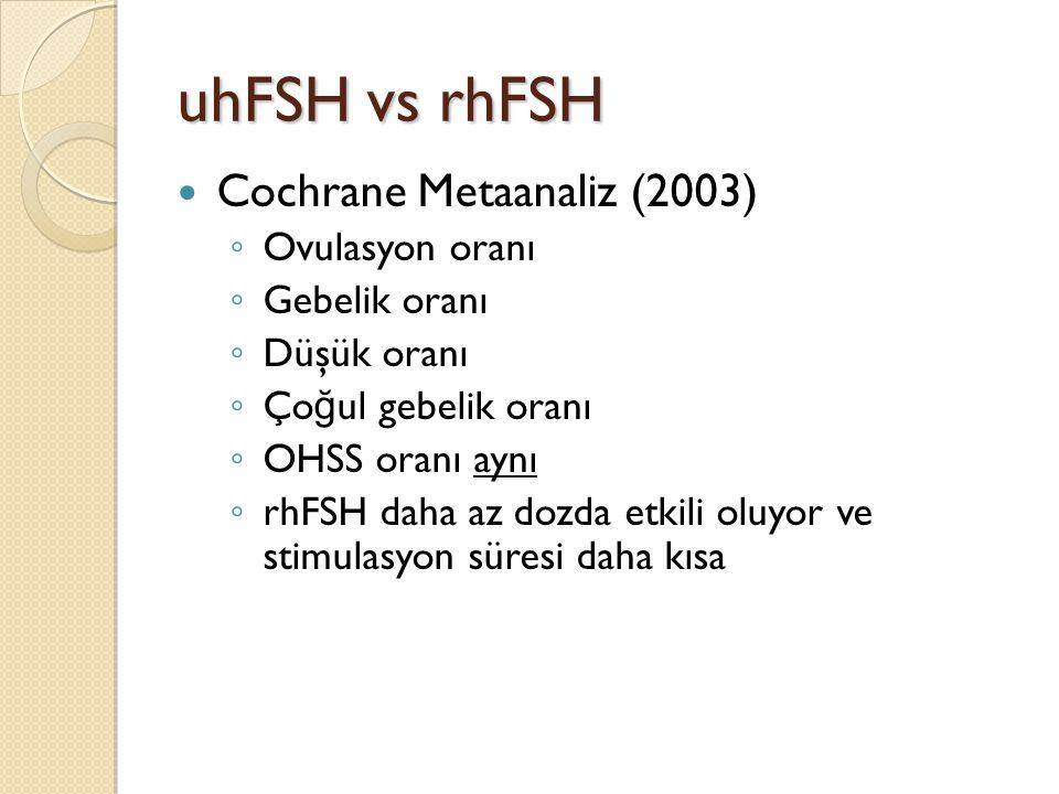 uhFSH vs rhFSH Cochrane Metaanaliz (2003) ◦ Ovulasyon oranı ◦ Gebelik oranı ◦ Düşük oranı ◦ Ço ğ ul gebelik oranı ◦ OHSS oranı aynı ◦ rhFSH daha az do