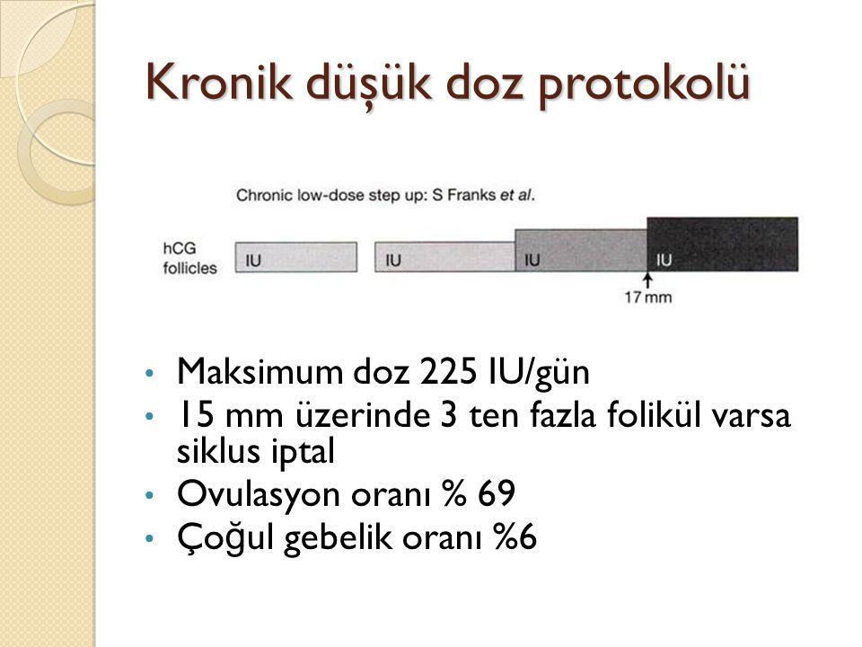 Kronik düşük doz protokolü Maksimum doz 225 IU/gün 15 mm üzerinde 3 ten fazla folikül varsa siklus iptal Ovulasyon oranı % 69 Ço ğ ul gebelik oranı %6