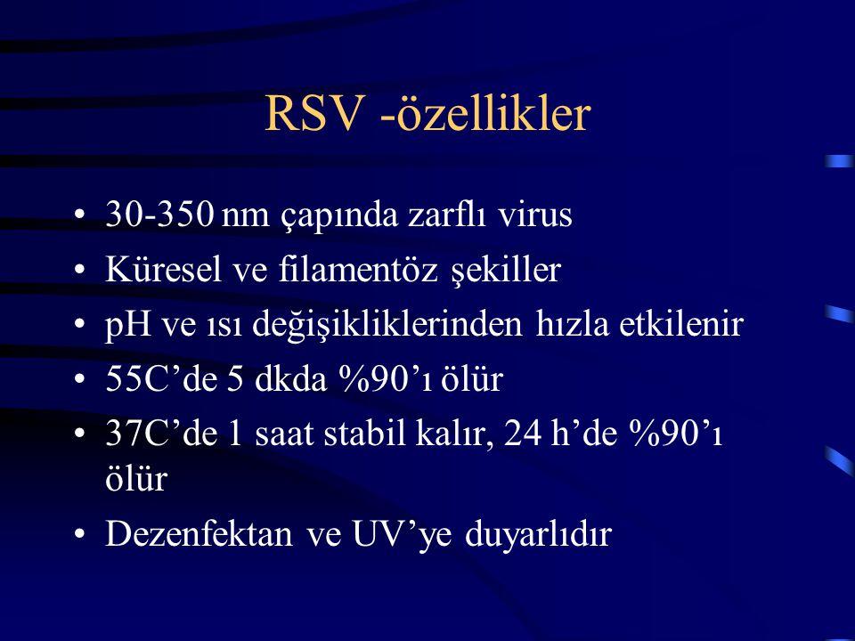 RSV -özellikler 30-350 nm çapında zarflı virus Küresel ve filamentöz şekiller pH ve ısı değişikliklerinden hızla etkilenir 55C'de 5 dkda %90'ı ölür 37