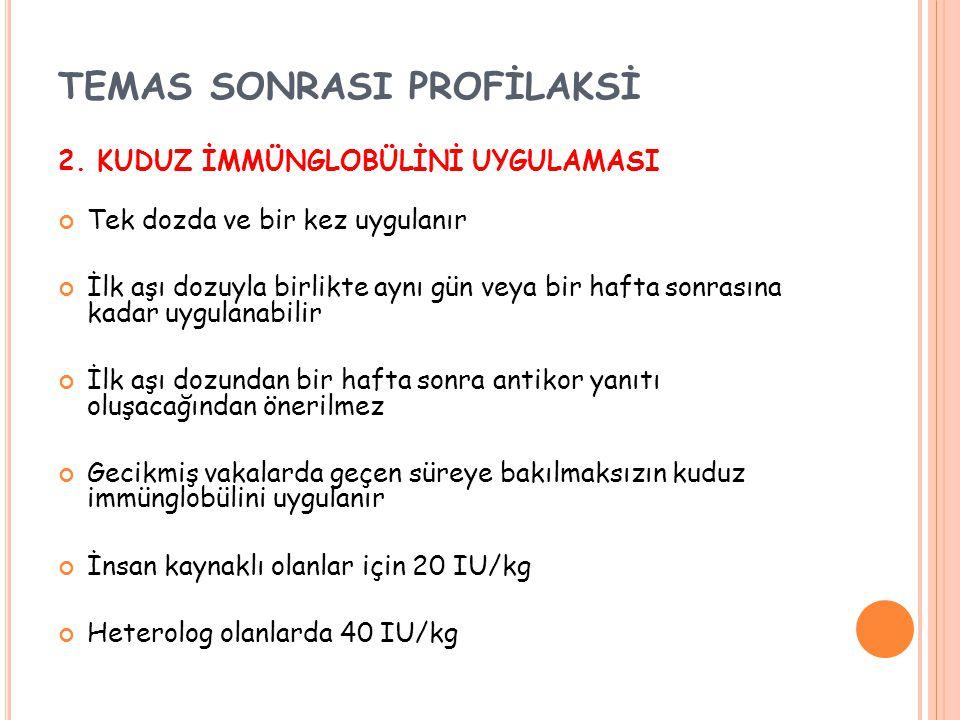 TEMAS SONRASI PROFİLAKSİ 2.