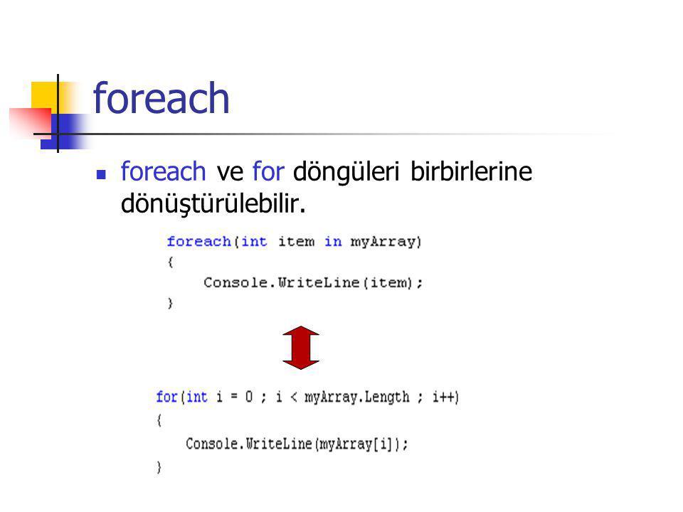 foreach foreach ve for döngüleri birbirlerine dönüştürülebilir.