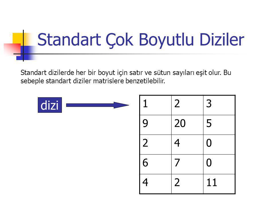 Standart Çok Boyutlu Diziler 123 9205 240 670 4211 dizi Standart dizilerde her bir boyut için satır ve sütun sayıları eşit olur. Bu sebeple standart d