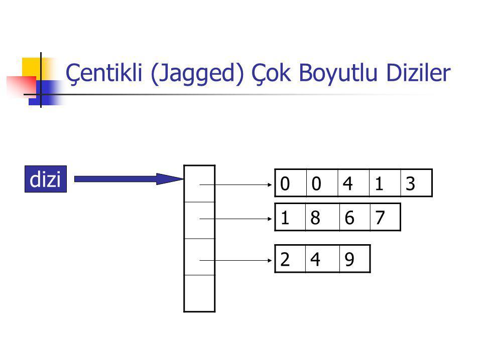 Çentikli (Jagged) Çok Boyutlu Diziler 249 dizi 00413 1867