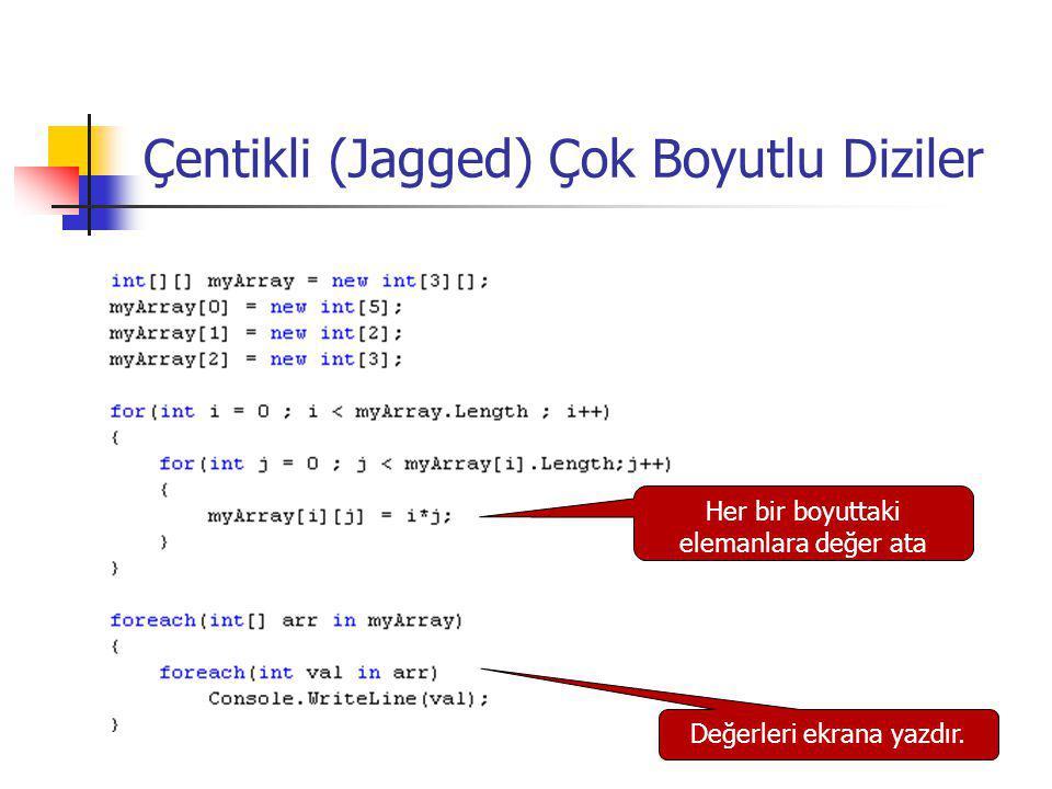 Çentikli (Jagged) Çok Boyutlu Diziler Her bir boyuttaki elemanlara değer ata Değerleri ekrana yazdır.