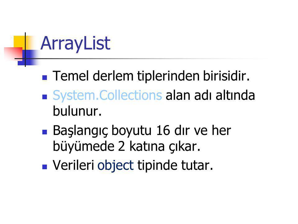 ArrayList Temel derlem tiplerinden birisidir. System.Collections alan adı altında bulunur. Başlangıç boyutu 16 dır ve her büyümede 2 katına çıkar. Ver