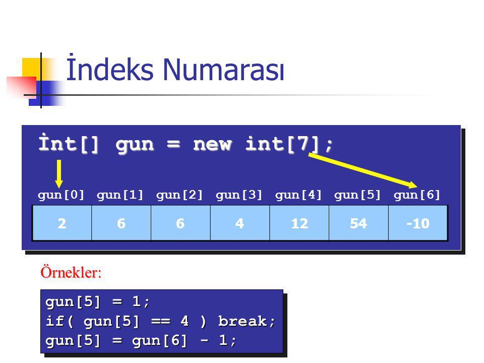 İndeks Numarası gun[0]gun[1]gun[2]gun[3]gun[4]gun[5]gun[6] 26641254-10 İnt[] gun = new int[7]; gun[5] = 1; if( gun[5] == 4 ) break; gun[5] = gun[6] -