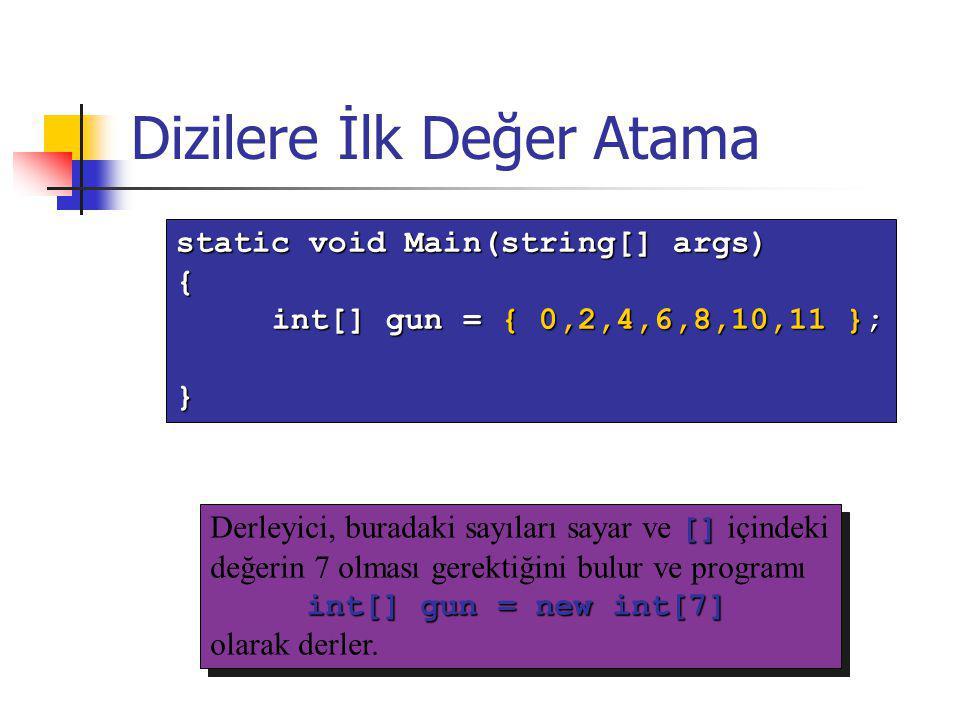 Dizilere İlk Değer Atama static void Main(string[] args) { int[] gun = { 0,2,4,6,8,10,11 }; } [] Derleyici, buradaki sayıları sayar ve [] içindeki değ
