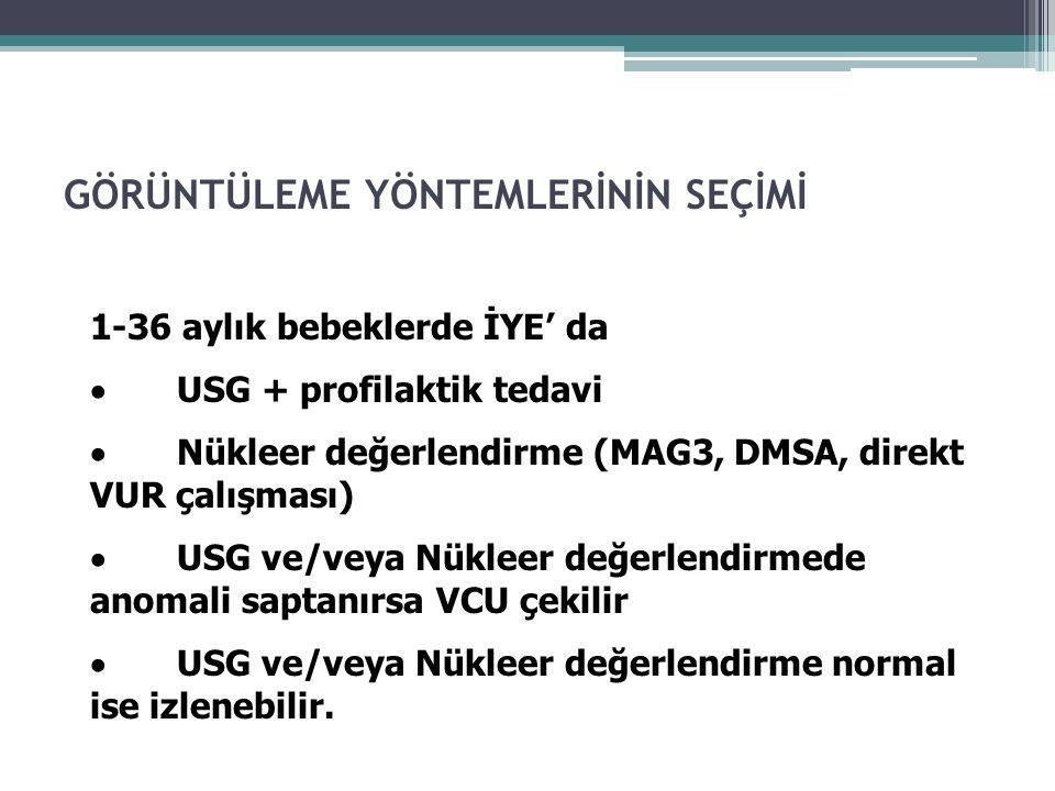 1-36 aylık bebeklerde İYE' da  USG + profilaktik tedavi  Nükleer değerlendirme (MAG3, DMSA, direkt VUR çalışması)  USG ve/veya Nükleer değerlendirm
