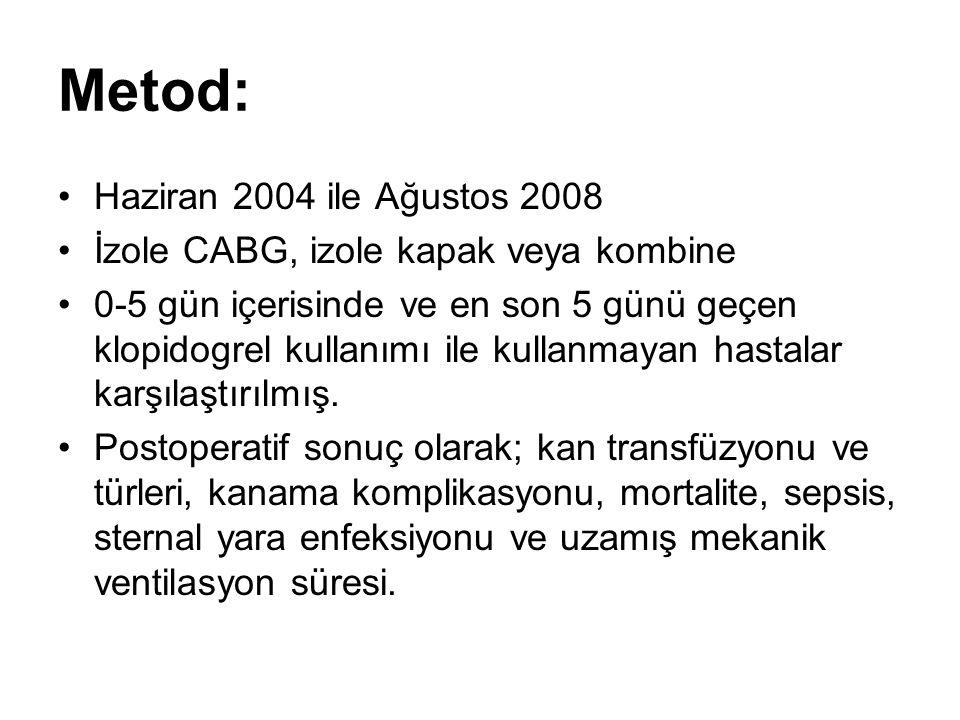 Metod: Haziran 2004 ile Ağustos 2008 İzole CABG, izole kapak veya kombine 0-5 gün içerisinde ve en son 5 günü geçen klopidogrel kullanımı ile kullanmayan hastalar karşılaştırılmış.