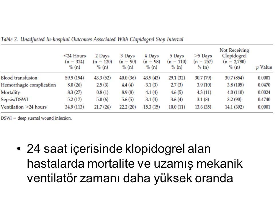 24 saat içerisinde klopidogrel alan hastalarda mortalite ve uzamış mekanik ventilatör zamanı daha yüksek oranda