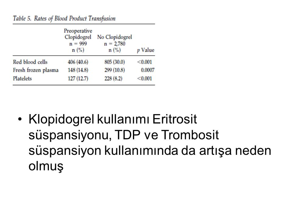 Klopidogrel kullanımı Eritrosit süspansiyonu, TDP ve Trombosit süspansiyon kullanımında da artışa neden olmuş