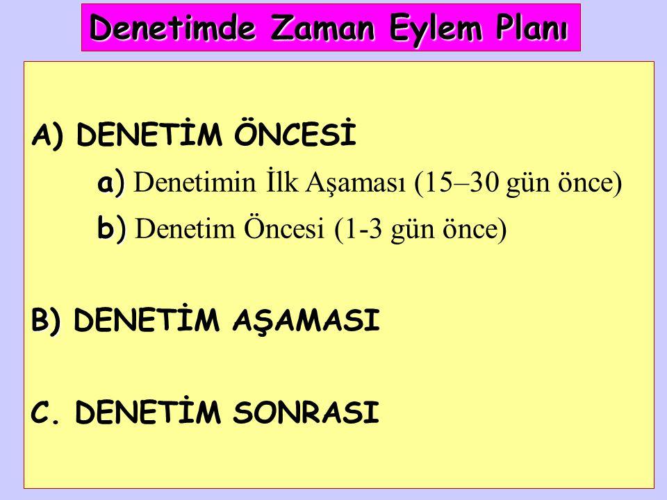 2 Denetimde Zaman Eylem Planı A) DENETİM ÖNCESİ a) a) Denetimin İlk Aşaması (15–30 gün önce) b) b) Denetim Öncesi (1-3 gün önce) B) B) DENETİM AŞAMASI