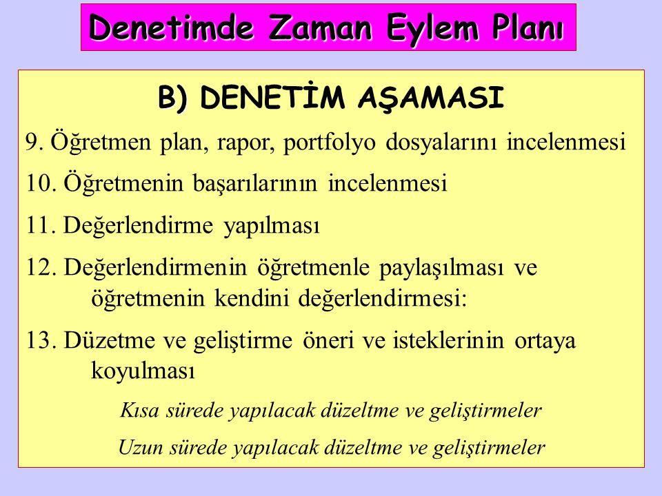 Denetimde Zaman Eylem Planı B) B) DENETİM AŞAMASI 9. Öğretmen plan, rapor, portfolyo dosyalarını incelenmesi 10. Öğretmenin başarılarının incelenmesi