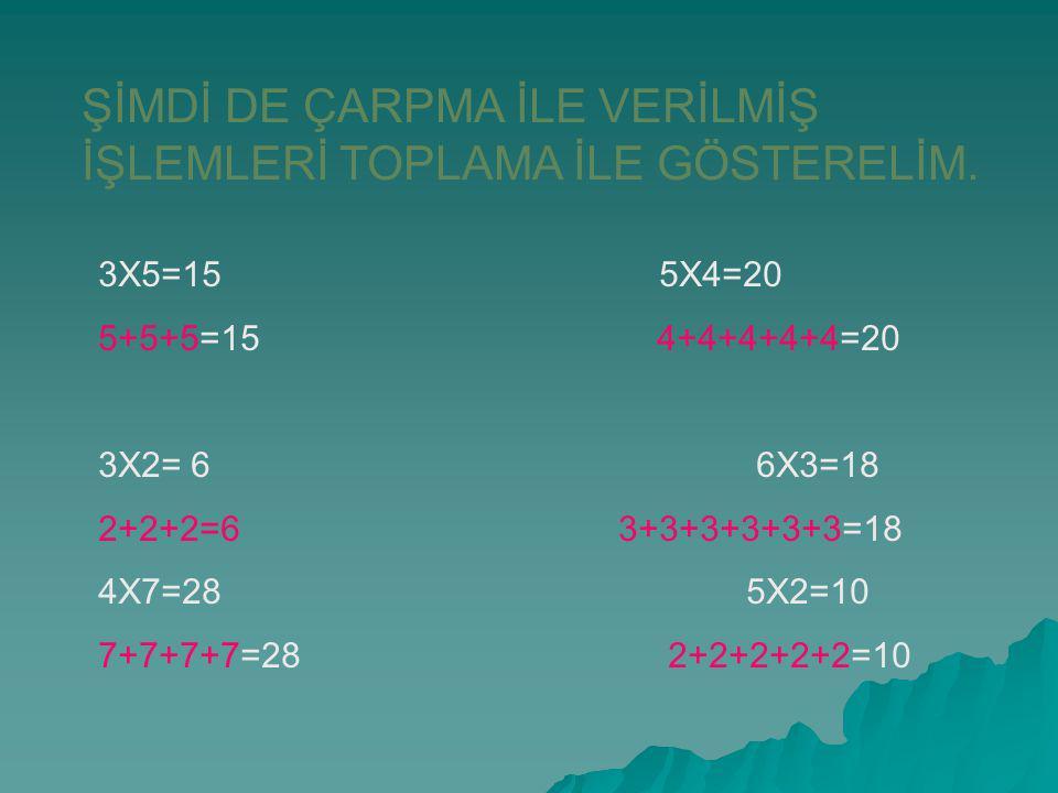 ŞİMDİ DE ÇARPMA İLE VERİLMİŞ İŞLEMLERİ TOPLAMA İLE GÖSTERELİM. 3X5=15 5X4=20 5+5+5=15 4+4+4+4+4=20 3X2= 6 6X3=18 2+2+2=6 3+3+3+3+3+3=18 4X7=28 5X2=10