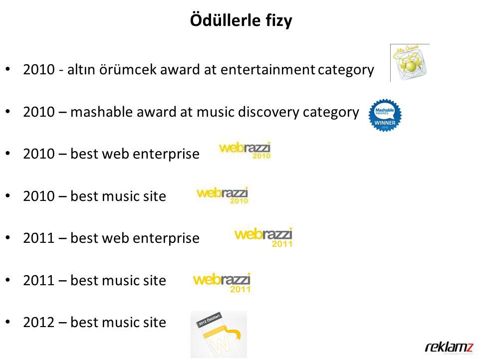 2010 - altın örümcek award at entertainment category 2010 – mashable award at music discovery category 2010 – best web enterprise 2010 – best music site 2011 – best web enterprise 2011 – best music site 2012 – best music site Ödüllerle fizy