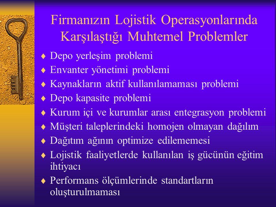 Firmanızın Lojistik Operasyonlarında Karşılaştığı Muhtemel Problemler  Depo yerleşim problemi  Envanter yönetimi problemi  Kaynakların aktif kullan