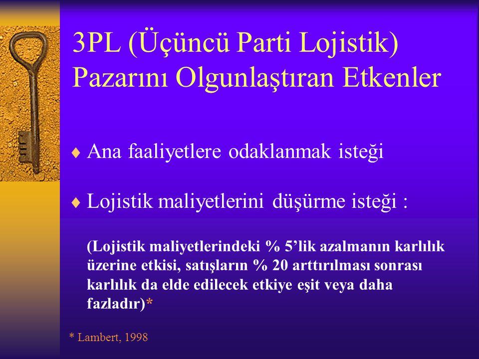 3PL (Üçüncü Parti Lojistik) Pazarını Olgunlaştıran Etkenler  Ana faaliyetlere odaklanmak isteği  Lojistik maliyetlerini düşürme isteği : (Lojistik m