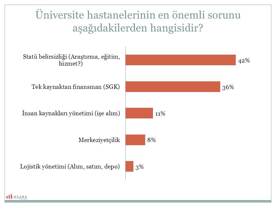 Üniversite hastanelerinin en önemli sorunu aşağıdakilerden hangisidir