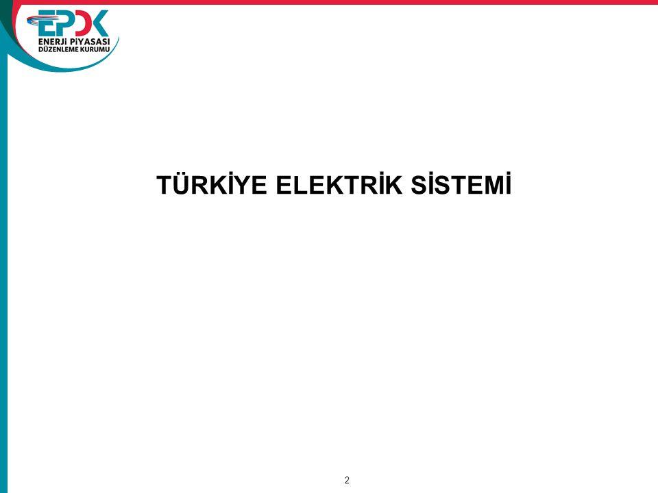 TÜRKİYE ELEKTRİK SİSTEMİ 2