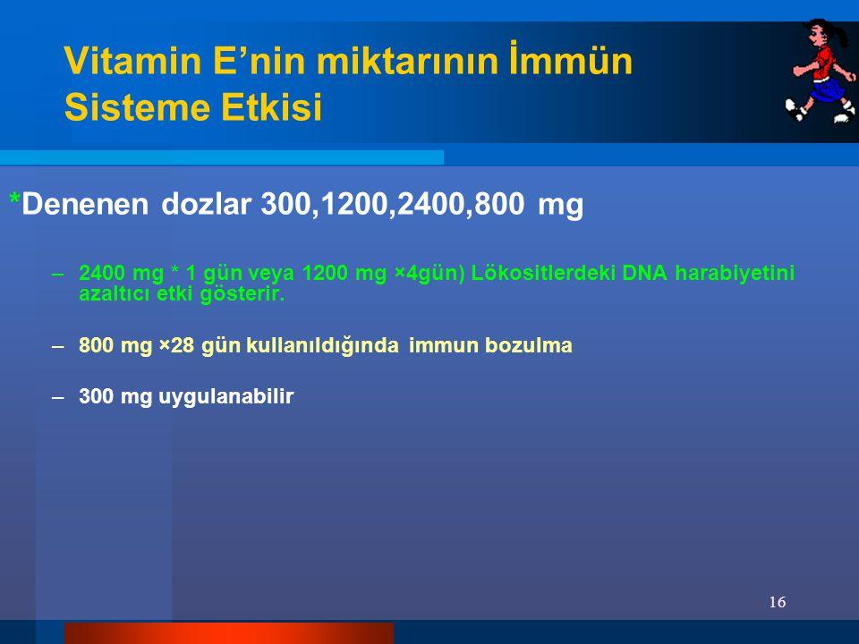 16 Vitamin E'nin miktarının İmmün Sisteme Etkisi *Denenen dozlar 300,1200,2400,800 mg –2400 mg * 1 gün veya 1200 mg ×4gün) Lökositlerdeki DNA harabiyetini azaltıcı etki gösterir.