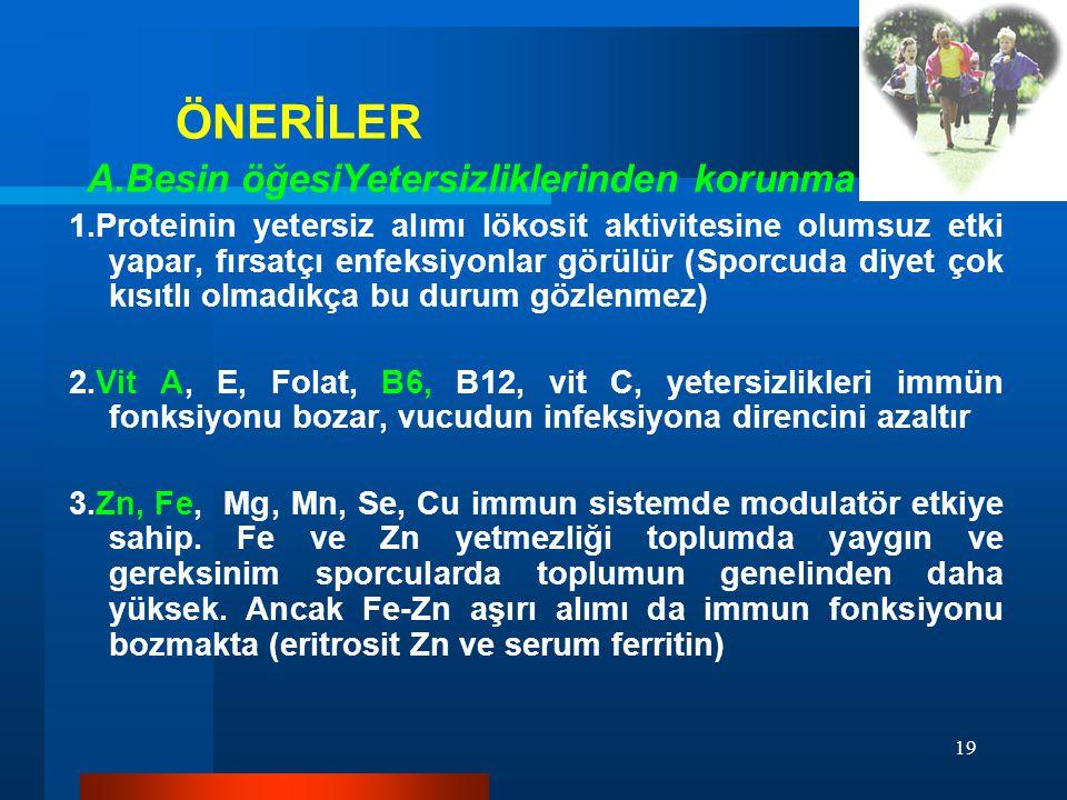 19 ÖNERİLER A.Besin öğesiYetersizliklerinden korunma 1.Proteinin yetersiz alımı lökosit aktivitesine olumsuz etki yapar, fırsatçı enfeksiyonlar görülür (Sporcuda diyet çok kısıtlı olmadıkça bu durum gözlenmez) 2.Vit A, E, Folat, B6, B12, vit C, yetersizlikleri immün fonksiyonu bozar, vucudun infeksiyona direncini azaltır 3.Zn, Fe, Mg, Mn, Se, Cu immun sistemde modulatör etkiye sahip.