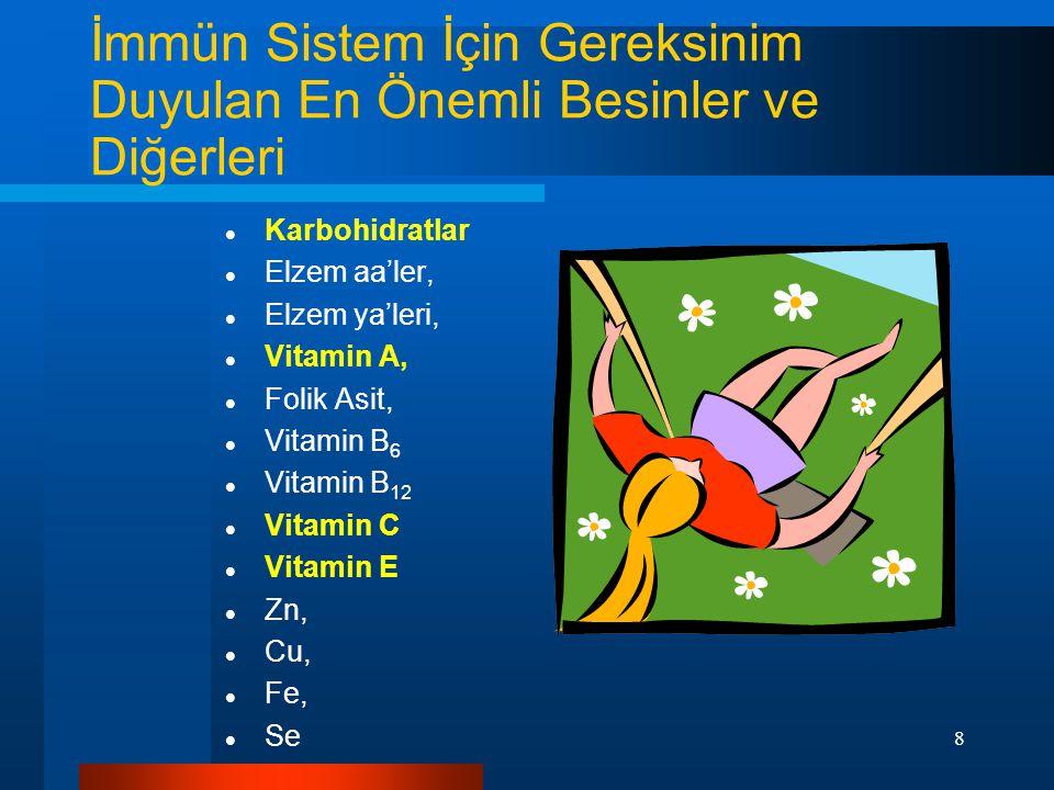 8 İmmün Sistem İçin Gereksinim Duyulan En Önemli Besinler ve Diğerleri Karbohidratlar Elzem aa'ler, Elzem ya'leri, Vitamin A, Folik Asit, Vitamin B 6 Vitamin B 12 Vitamin C Vitamin E Zn, Cu, Fe, Se