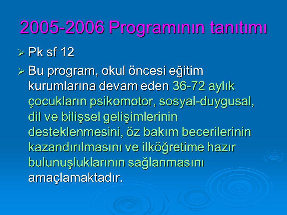 2005-2006 Programının tanıtımı  Pk sf 12  Bu program, okul öncesi eğitim kurumlarına devam eden 36-72 aylık çocukların psikomotor, sosyal-duygusal,